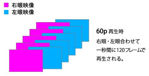3d_fullhdplay.jpg