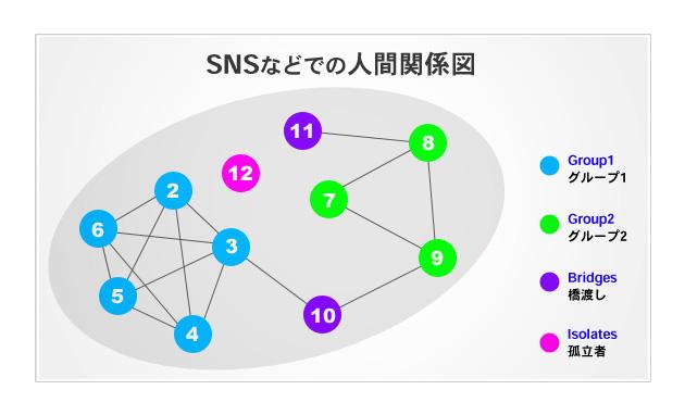 sns_group.jpg